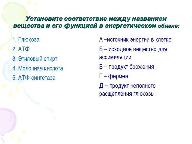 Установите соответствие между названием вещества и его функцией в энергетичес...