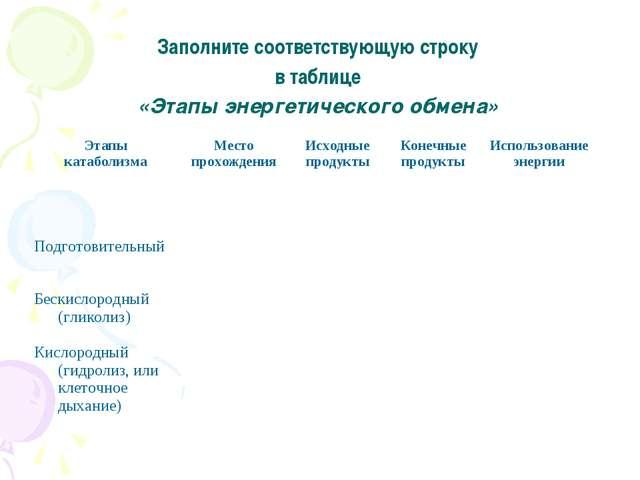 Заполните соответствующую строку в таблице «Этапы энергетического обмена» Эта...