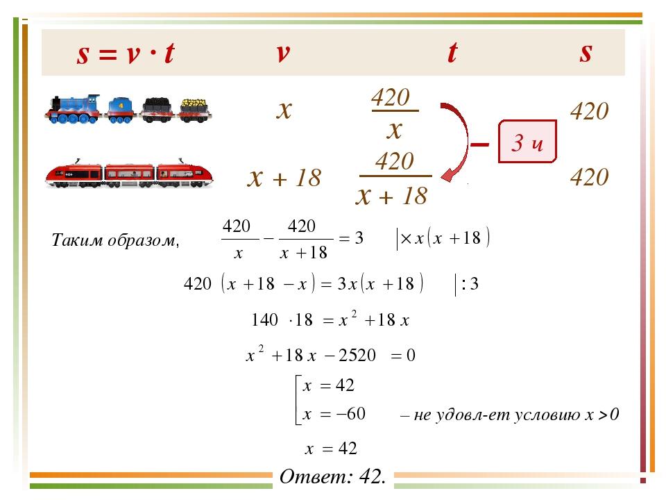 Таким образом, v t s х + 18 х s = v · t – 3 ч 420 420 Ответ: 42. – не удовл-е...