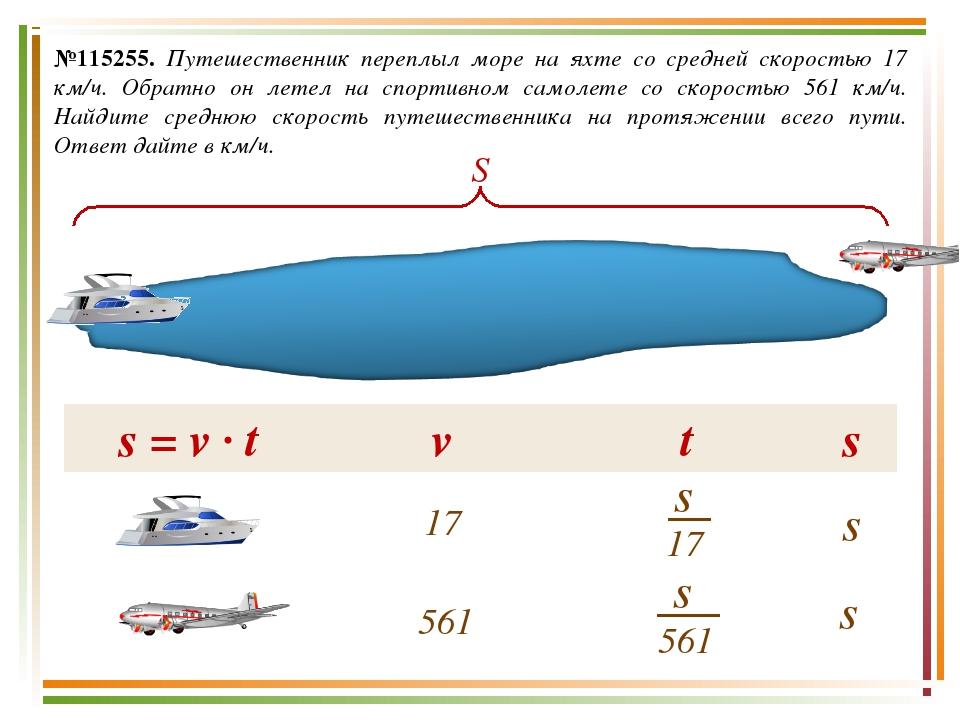 №115255. Путешественник переплыл море на яхте со средней скоростью 17 км/ч. О...