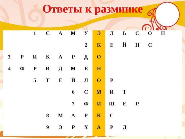 Ответы к разминке 1 С А М У Э Л Ь С О Н 2 К Е Й Н С 3 Р И К А Р Д О 4 Ф Р И Д...