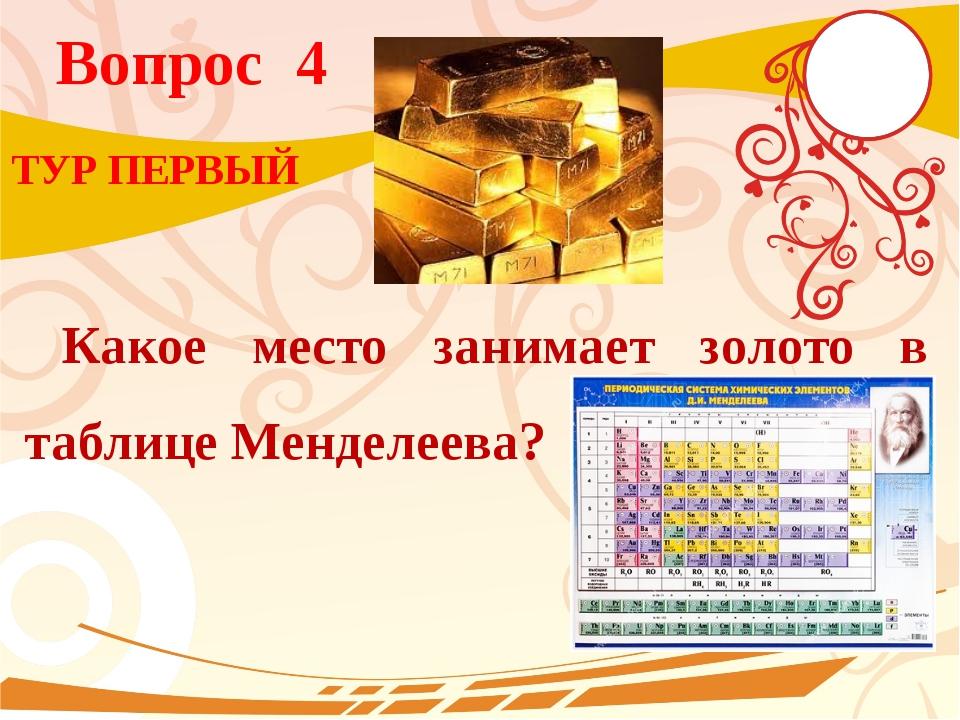 Вопрос 4 Какое место занимает золото в таблице Менделеева? ТУР ПЕРВЫЙ