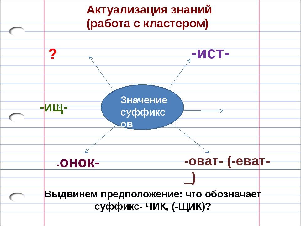 Актуализация знаний (работа с кластером) Значение суффиксов -ист- -оват- (-ев...