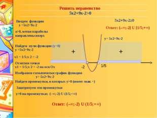 Решить неравенство 5x2+9x-2>0 Введем функцию у =5x2+9x-2 а>0, ветви параболы