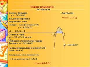 Решить неравенство -5x2+9x+2>0 Введем функцию у = - 5x2+9x+2 а0 (имеет знак