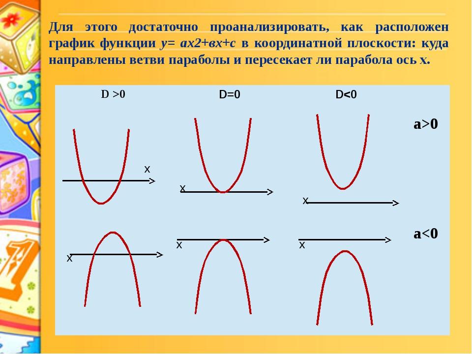 Для этого достаточно проанализировать, как расположен график функции y= аx2+...