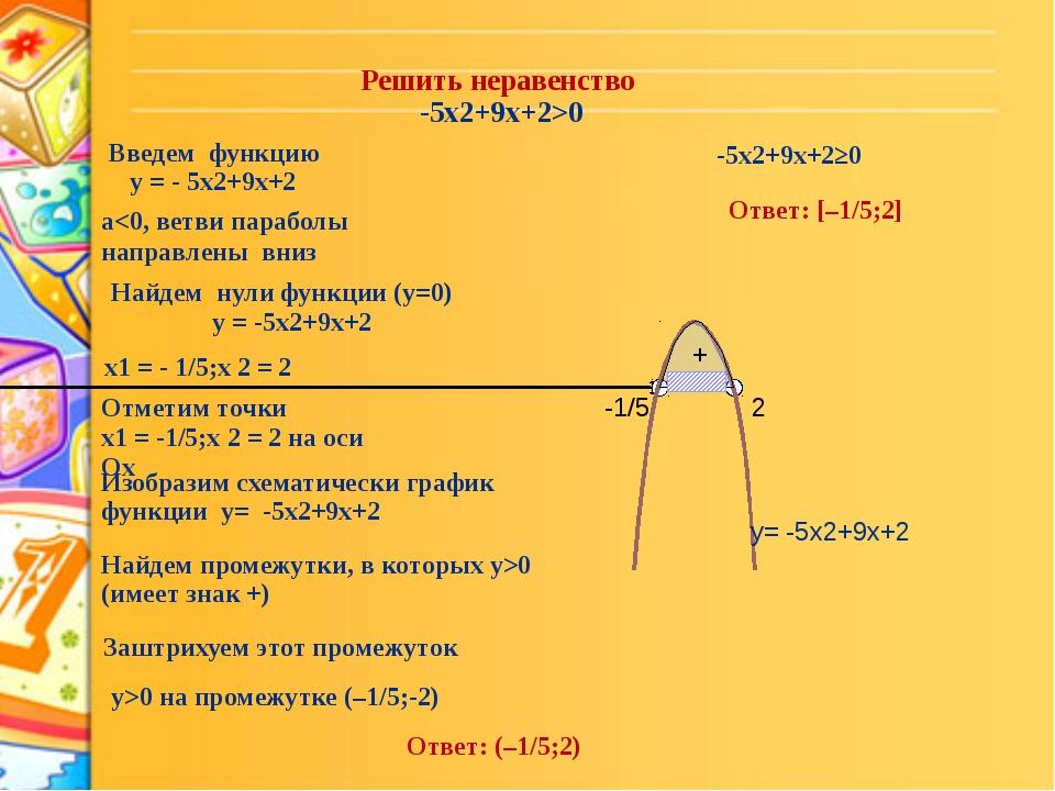 Решить неравенство -5x2+9x+2>0 Введем функцию у = - 5x2+9x+2 а0 (имеет знак...