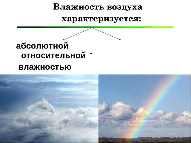 Влажность воздуха характеризуется: абсолютной относительной влажностью влажно...
