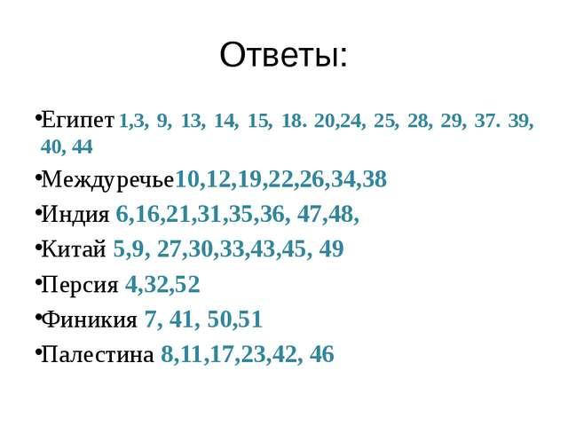 Ответы: Египет 1,3, 9, 13, 14, 15, 18. 20,24, 25, 28, 29, 37. 39, 40, 44 Межд...