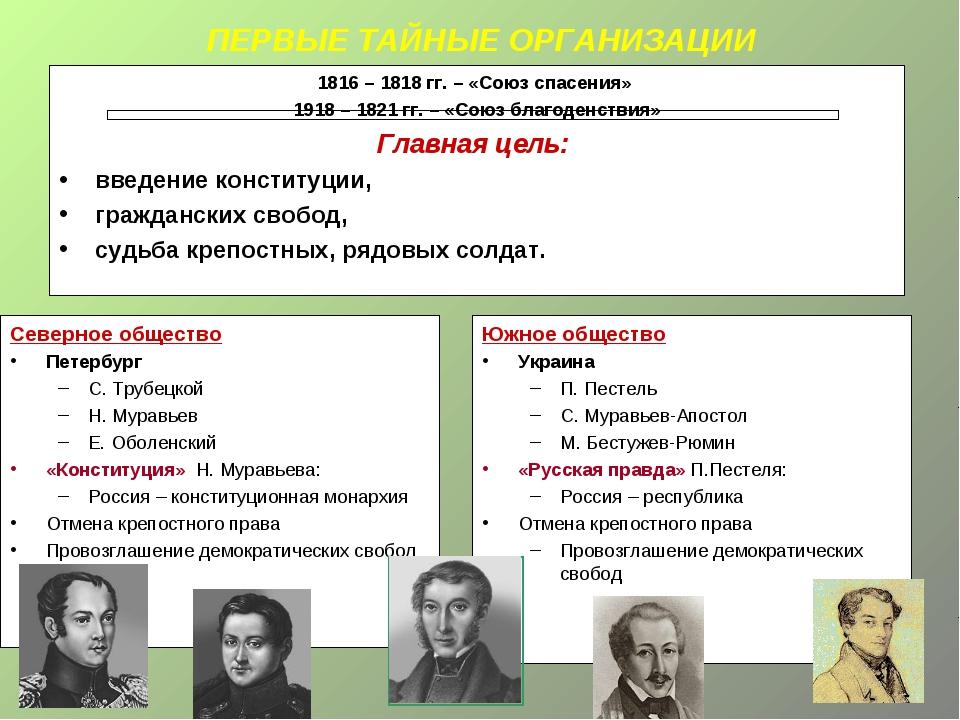 ПЕРВЫЕ ТАЙНЫЕ ОРГАНИЗАЦИИ 1816 – 1818 гг. – «Союз спасения» 1918 – 1821 гг. –...