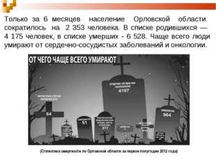 Только за 6 месяцев население Орловской области сократилось на 2 353 человека