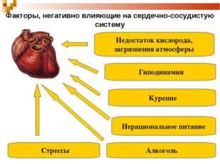 Гиподинамия Алкоголь Курение Нерациональное питание Недостаток кислорода, за