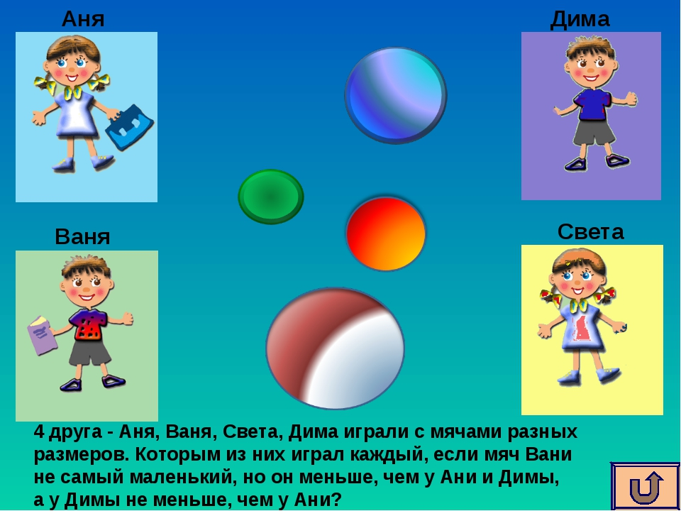 Аня Ваня Света Дима 4 друга - Аня, Ваня, Света, Дима играли с мячами разных р...
