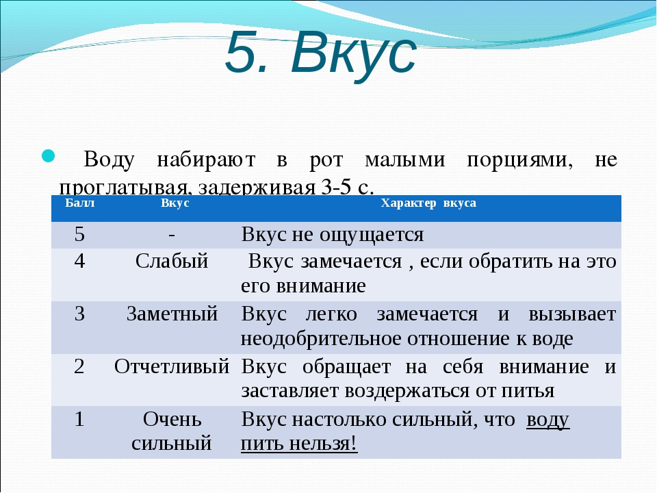 5. Вкус Воду набирают в рот малыми порциями, не проглатывая, задерживая 3-5 с...