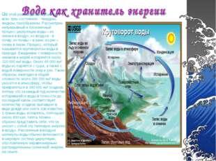 В этой роли вода выступает во всех трех состояниях - твердом, жидком, газообр