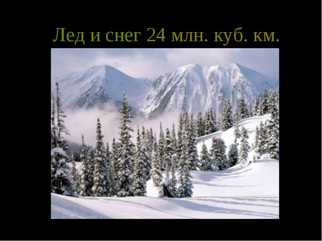 Лед и снег 24 млн. куб. км.