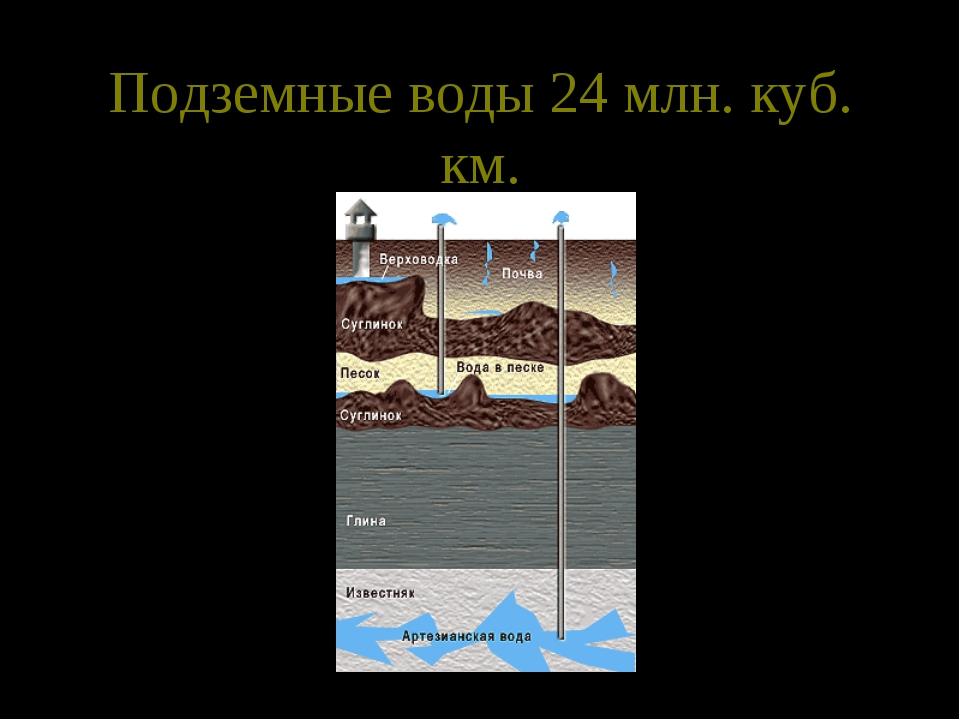 Подземные воды 24 млн. куб. км.