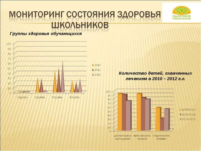 Группы здоровья обучающихся Количество детей, охваченных лечением в 2010 – 20...