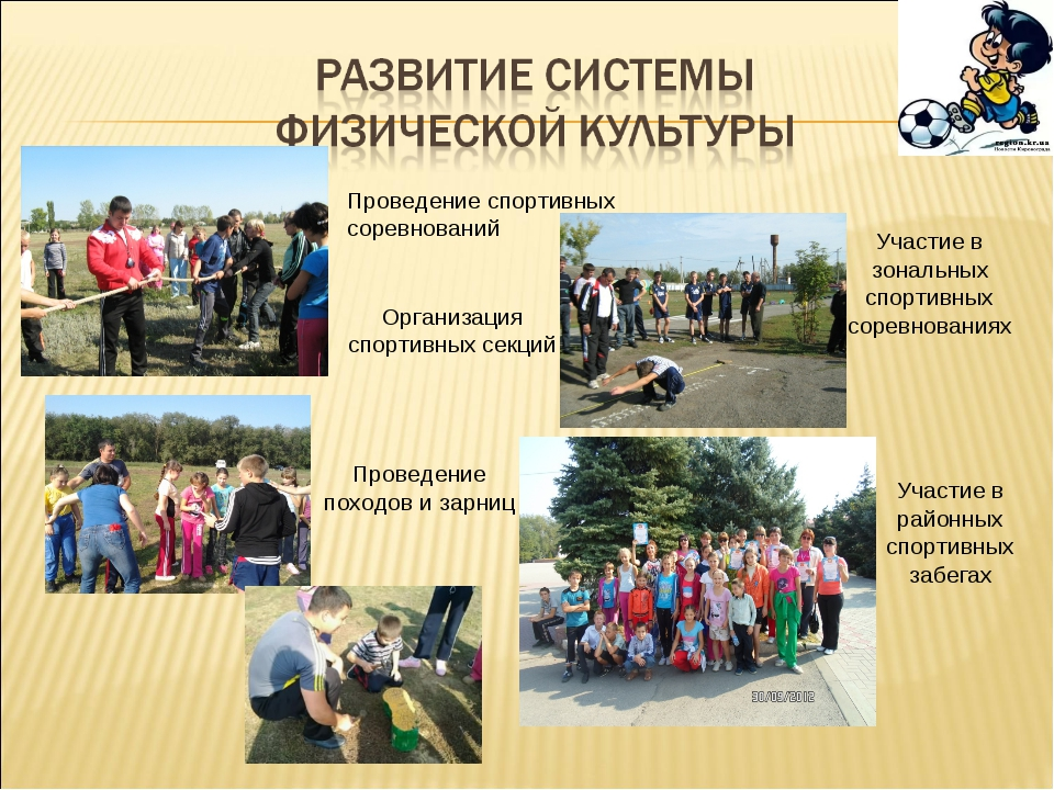 Проведение спортивных соревнований Участие в зональных спортивных соревновани...