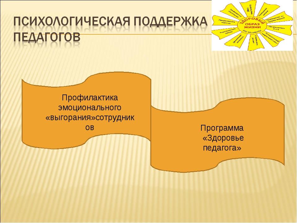 Профилактика эмоционального «выгорания»сотрудников Программа «Здоровье педаго...