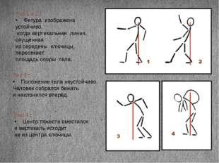 Рис 3 : Положение тела неустойчиво. Человек собрался бежать и наклонился впер