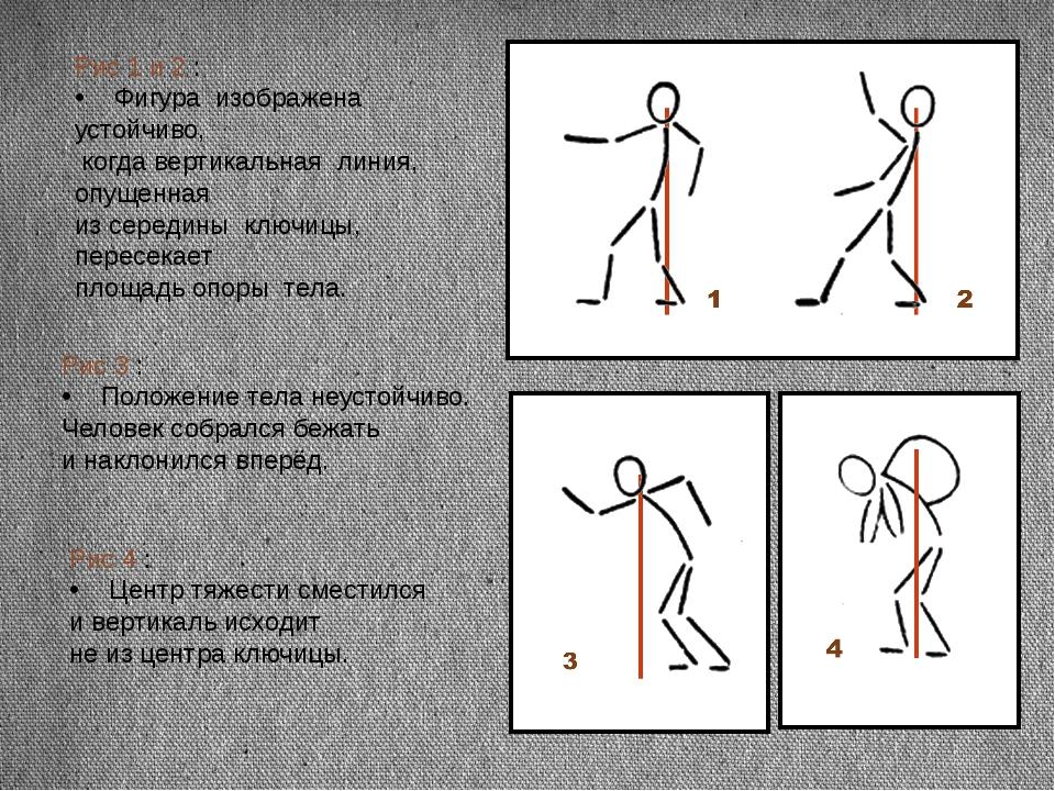 Рис 3 : Положение тела неустойчиво. Человек собрался бежать и наклонился впер...