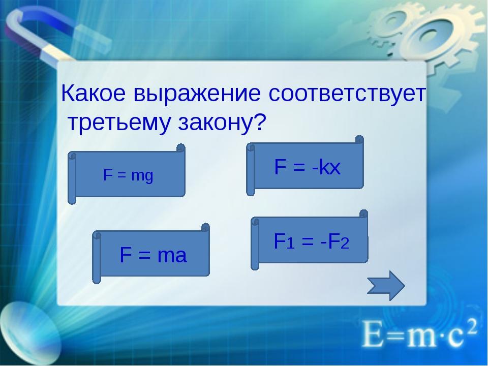 Силы, возникающие в результате взаимодействия Тел, принадлежащие системе? вну...