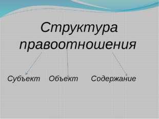 Структура правоотношения Субъект Объект Содержание