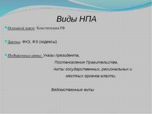 Виды НПА Основной закон: Конституция РФ  Законы: ФКЗ, ФЗ (кодексы) Подзаконн