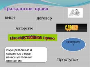 Предприятия Имущественные и связанные с ними неимущественные отношения. Гражд
