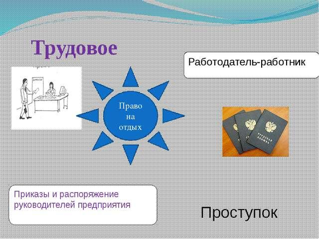 Трудовое право Проступок Работодатель-работник Приказы и распоряжение руковод...