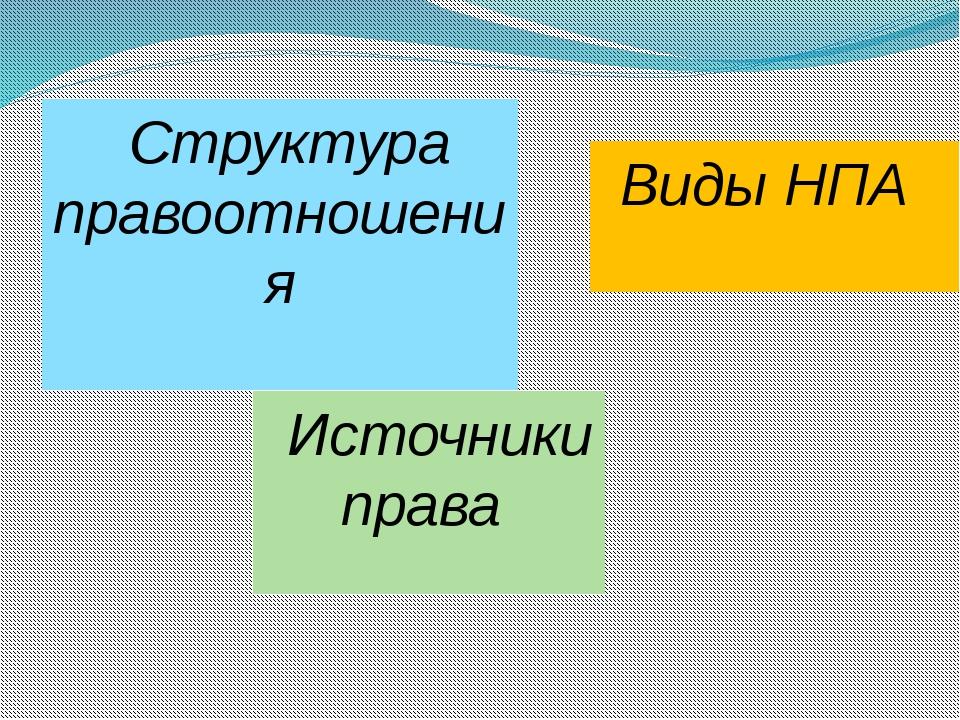 5 4 3 Структура правоотношения Источники права Виды НПА