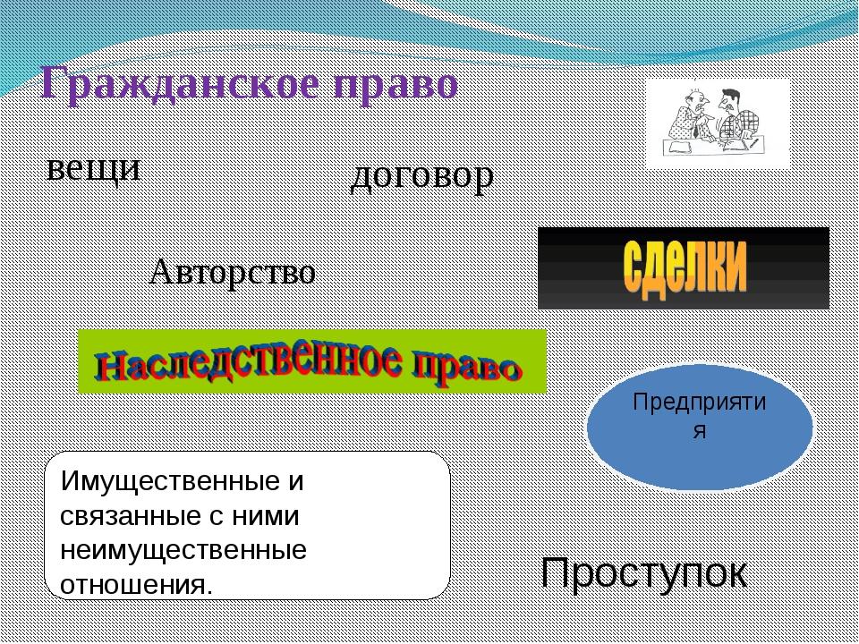 Предприятия Имущественные и связанные с ними неимущественные отношения. Гражд...
