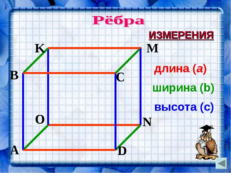 длина (a) ширина (b) высота (c) ИЗМЕРЕНИЯ