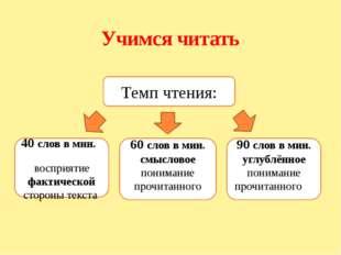 Анализ произведения Функциональный анализ текста: суть конфликта произведени