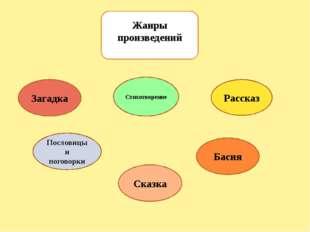 Правила работы над загадкой. 1). Слушай внимательно. 2). Определи тему. 3).