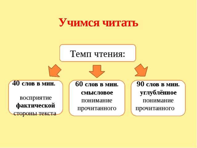 Анализ произведения Функциональный анализ текста: суть конфликта произведени...