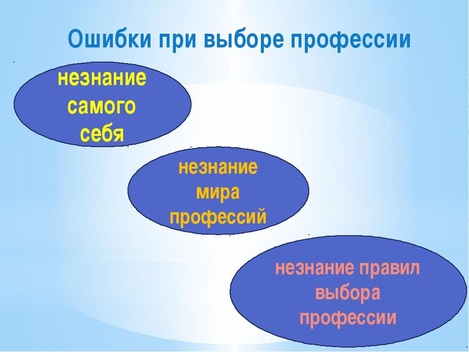 Ошибки при выборе профессии незнание самого себя незнание мира профессий незн...