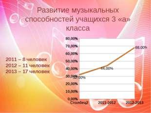 Развитие музыкальных способностей учащихся 3 «а» класса 2011 – 8 человек 2012