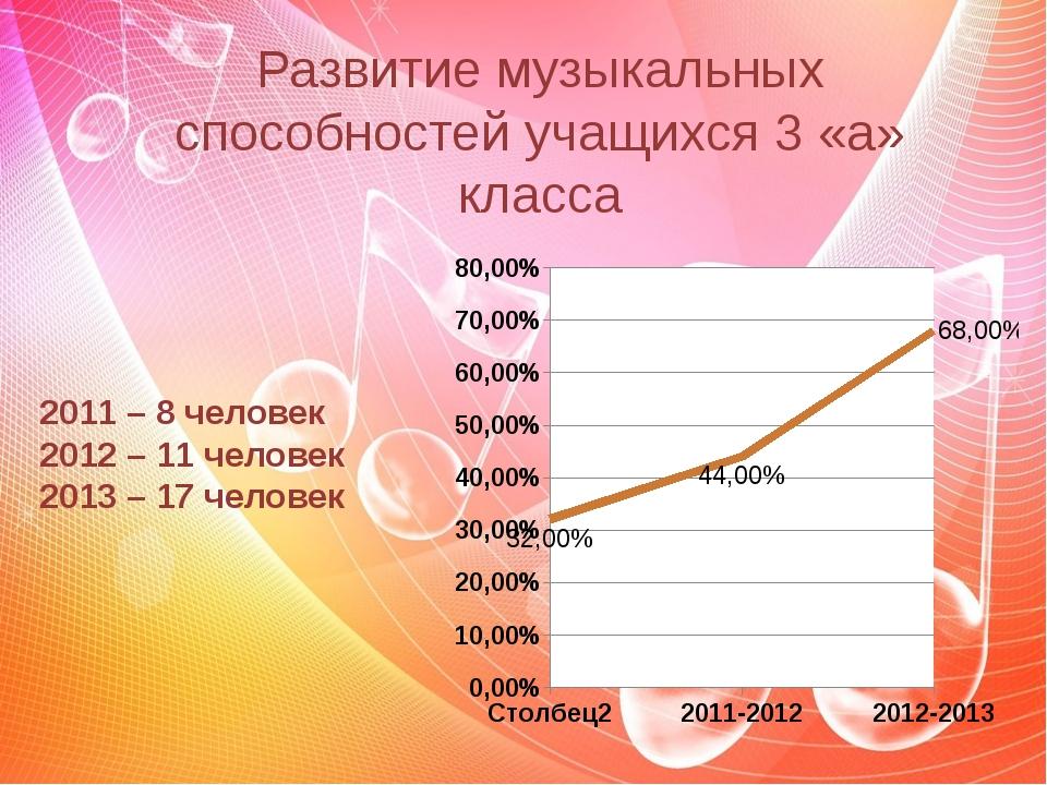 Развитие музыкальных способностей учащихся 3 «а» класса 2011 – 8 человек 2012...