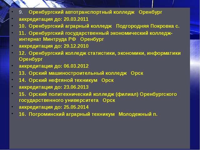 9.Оренбургский автотранспортный колледж Оренбург аккредитация до: 20.03.201...