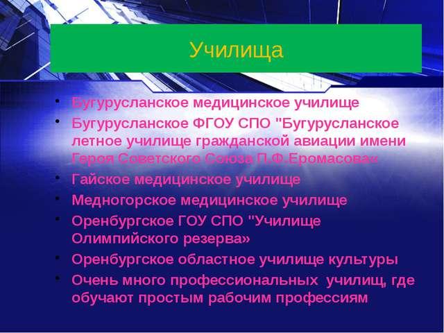 "Училища Бугурусланское медицинское училище Бугурусланское ФГОУ СПО ""Бугурусла..."