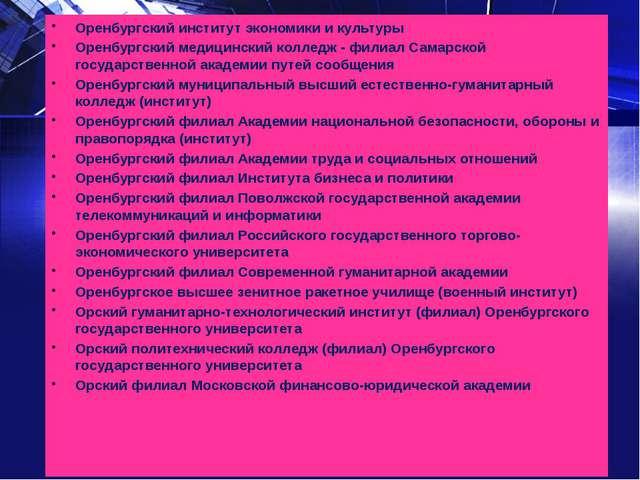 Оренбургский институт экономики и культуры Оренбургский медицинский колледж...