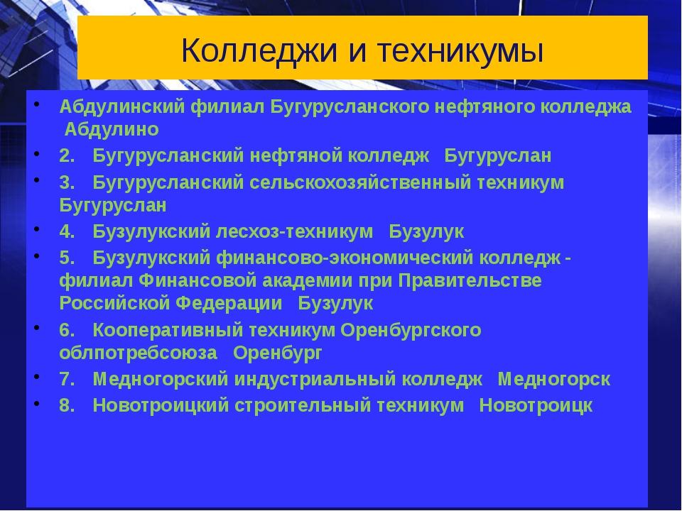 Колледжи и техникумы Абдулинский филиал Бугурусланского нефтяного колледжа Аб...