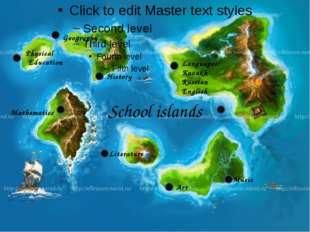 School islands Literature Mathematics Languages: Kazakh Russian English Physi