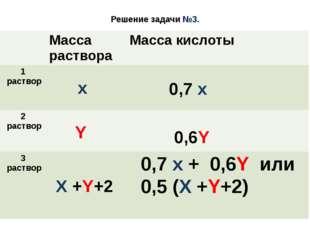 Решение задачи №3. x Y X +Y+2 0,7 x 0,6Y 0,7 x + 0,6Y или 0,5 (X +Y+2) Масса