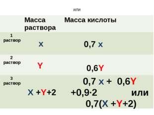 или x Y X +Y+2 0,7 x 0,6Y 0,7 x + 0,6Y +0,9·2 или 0,7(X +Y+2) Масса раствора