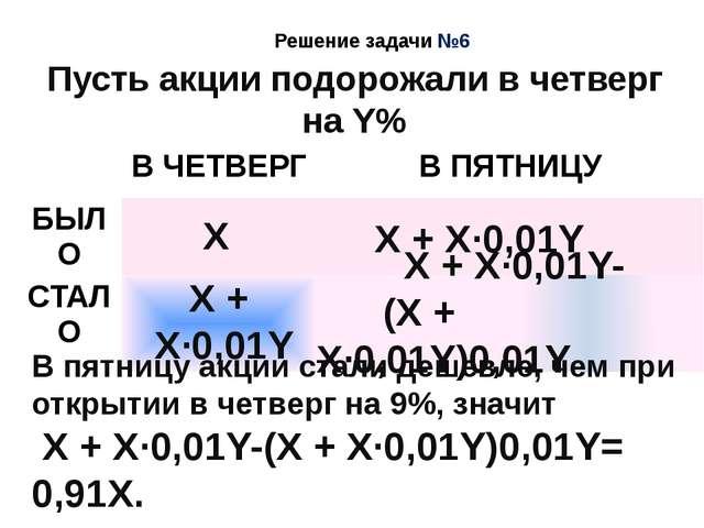 Решение задачи №6 X X + X·0,01Y X + X·0,01Y X + X·0,01Y- (X + X·0,01Y)0,01Y...