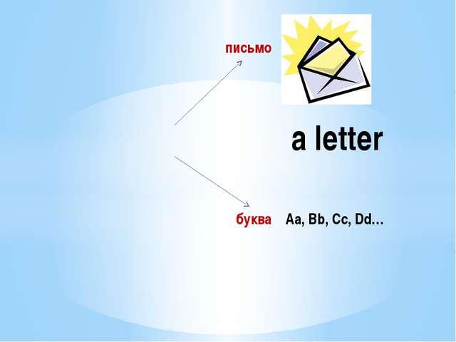 a letter письмо буква Aa, Bb, Cc, Dd…