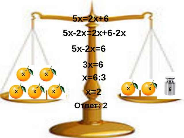 Х Х Х Х Х Х Х 6 5х=2х+6 5х-2х=2х+6-2х 3х=6 х=6:3 х=2 Ответ: 2 5х-2х=6